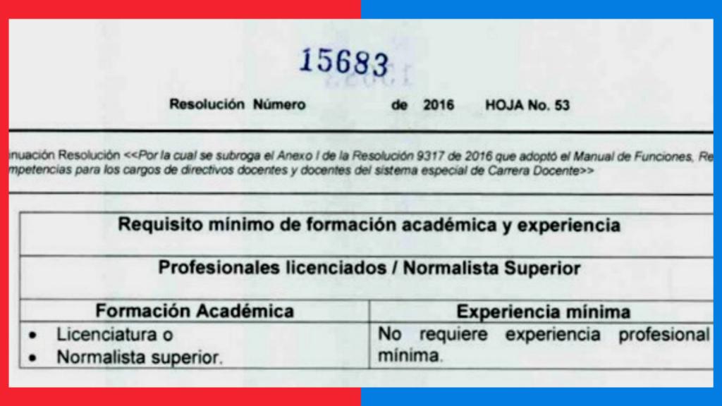 Requisitos docentes de primaria